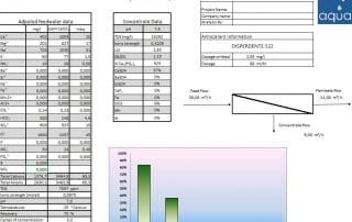 Tabellen mit Berechnunsprogramm für Antiscalant Dosierung